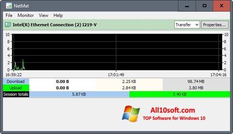 Screenshot Network Meter Windows 10